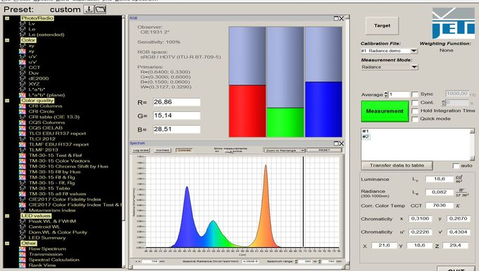 PC software JETI LiVal with RGB measurement