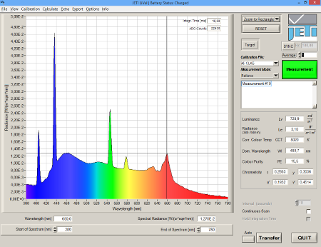 Spectrum of a fluorescent lamp, measured with specbos