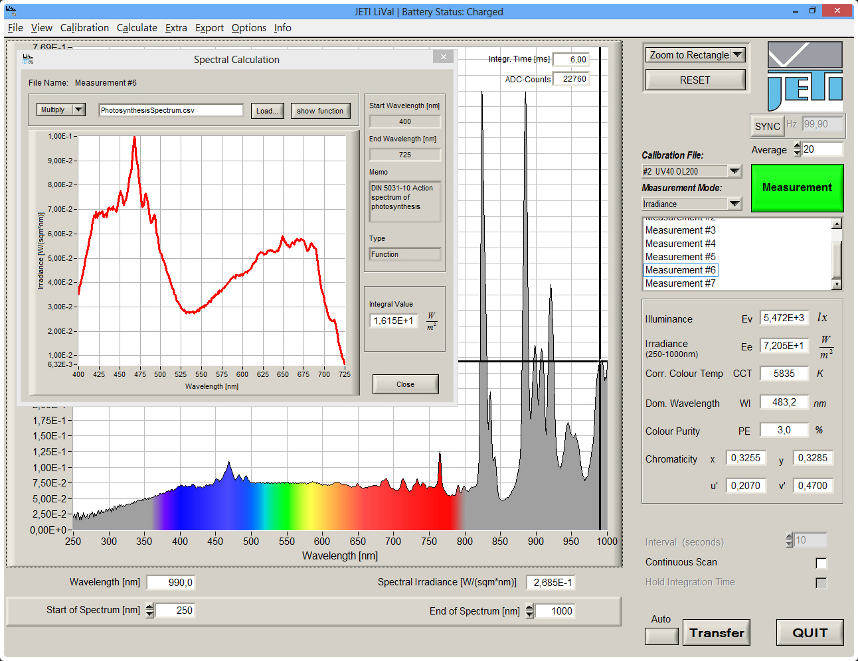 Measured spectrum and inserted weighted spectrum